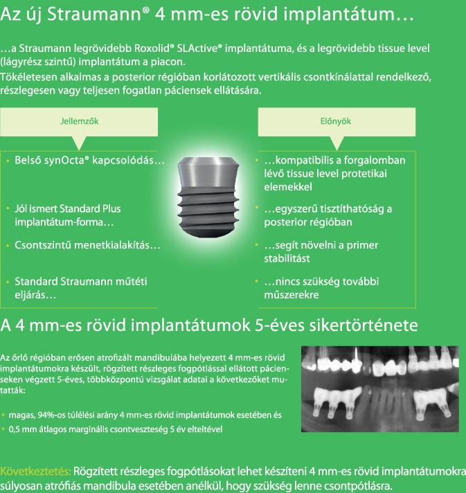 Roxolid®SLActive® implantátumok