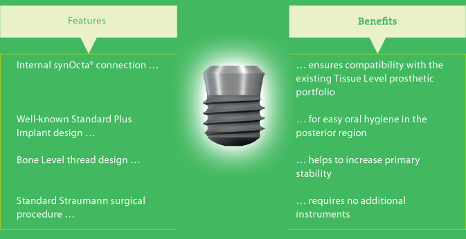 The new Straumann® 4mm Short Implant